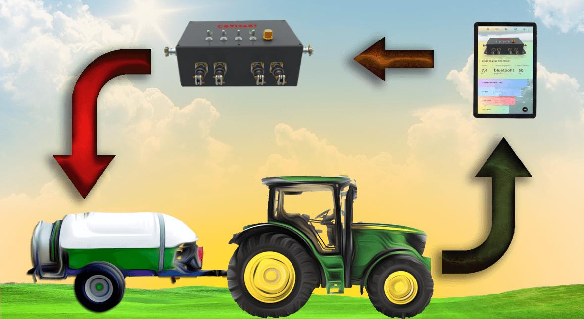 Farmcase